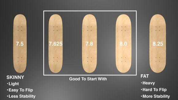 Skateboard Decks Sizes