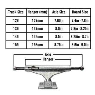 what size skateboard truck