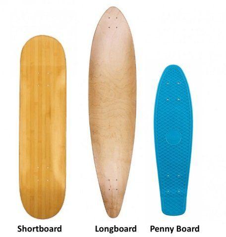 skateboard deck style