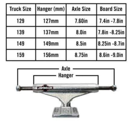 how to choose skateboard trucks