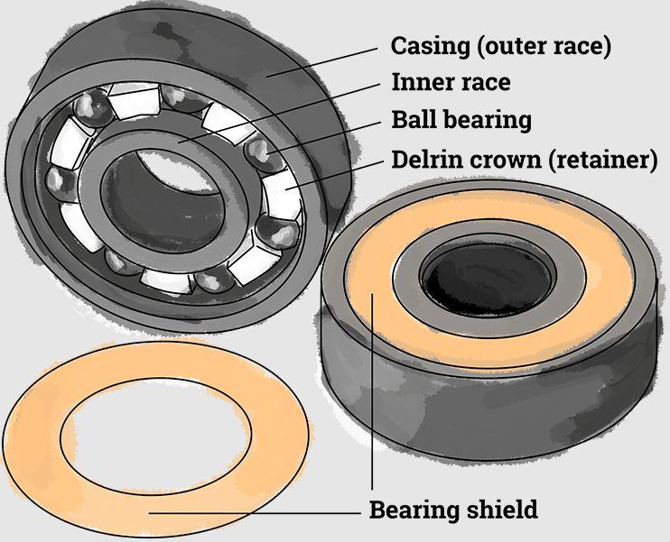 how to put bearing in skateboard wheels