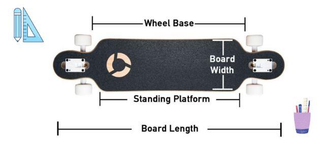 best drop through longboards
