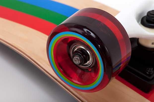 how to measure skate wheels